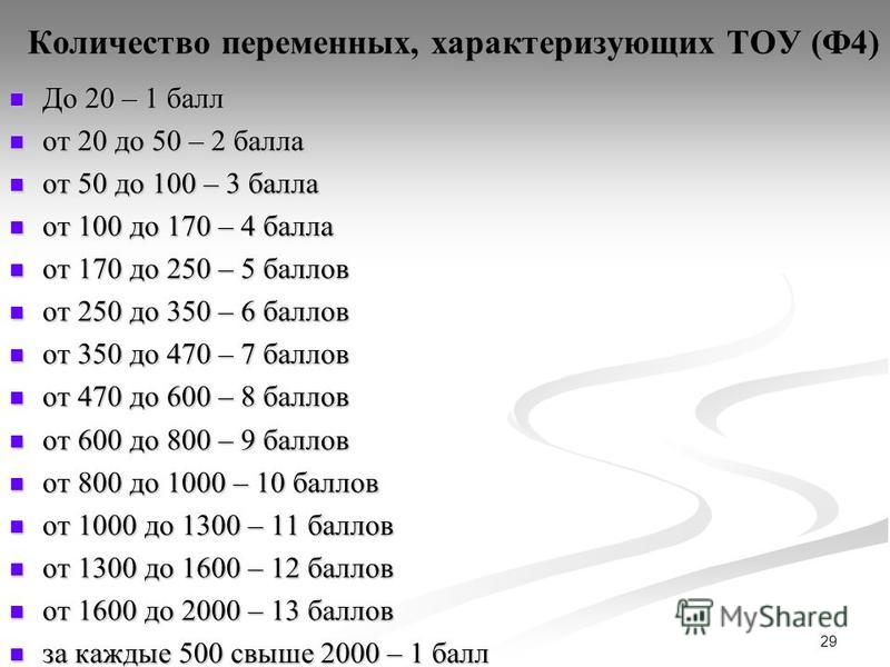 29 Количество переменных, характеризующих ТОУ (Ф4) До 20 – 1 балл До 20 – 1 балл от 20 до 50 – 2 балла от 20 до 50 – 2 балла от 50 до 100 – 3 балла от 50 до 100 – 3 балла от 100 до 170 – 4 балла от 100 до 170 – 4 балла от 170 до 250 – 5 баллов от 170
