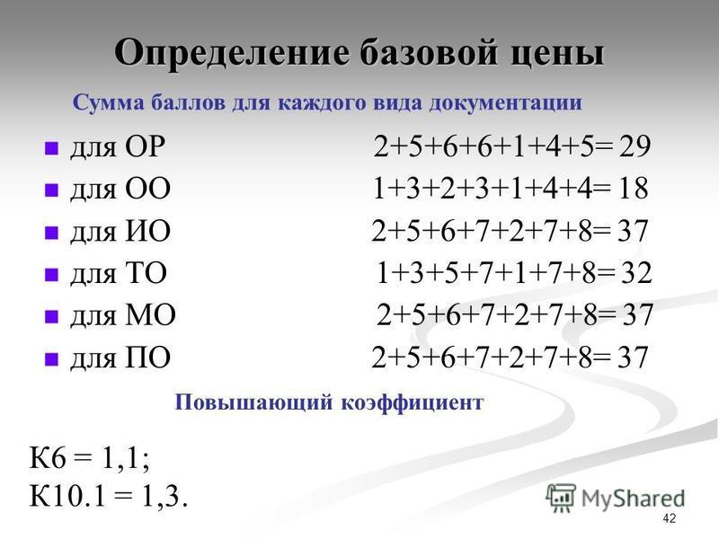 42 Определение базовой цены для ОР 2+5+6+6+1+4+5= 29 для ОО 1+3+2+3+1+4+4= 18 для ИО 2+5+6+7+2+7+8= 37 для ТО 1+3+5+7+1+7+8= 32 для МО 2+5+6+7+2+7+8= 37 для ПО 2+5+6+7+2+7+8= 37 Сумма баллов для каждого вида документации Повышающий коэффициент К6 = 1