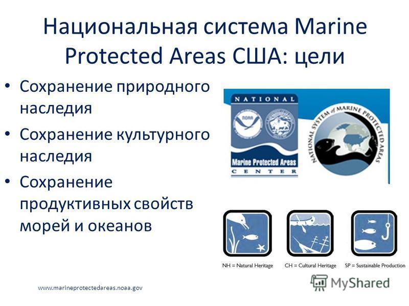 Национальная система Marine Protected Areas США: цели Сохранение природного наследия Сохранение культурного наследия Сохранение продуктивных свойств морей и океанов www.marineprotectedareas.noaa.gov