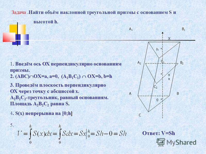 Задача.Найти объём наклонной треугольной призмы с основанием S и высотой h.. Введём ось ОХ перпендикулярно основаниям призмы. 1. Введём ось ОХ перпендикулярно основаниям призмы. 2. (АВС) OX=a, a=0, (A 1 B 1 C 1 ) OX=b, b=h 3. Проведём плоскость перпе
