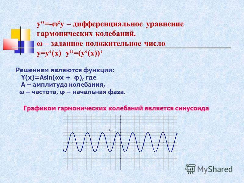 y=-ω²y – дифференциальное уравнение гармонических колебаний. ω – заданное положительное число y=y(x) y=(y(x)) Решением являются функции: Y(x)=Asin(ωx + φ), где A – амплитуда колебания, ω – частота, φ – начальная фаза. Графиком гармонических колебаний