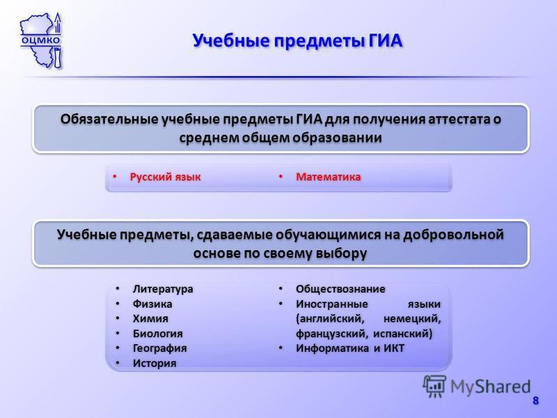 Учебные предметы ГИА 8 Обязательные учебные предметы ГИА для получения аттестата о среднем общем образовании Русский язык Математика Русский язык Математика Учебные предметы, сдаваемые обучающимися на добровольной основе по своему выбору Литература Ф