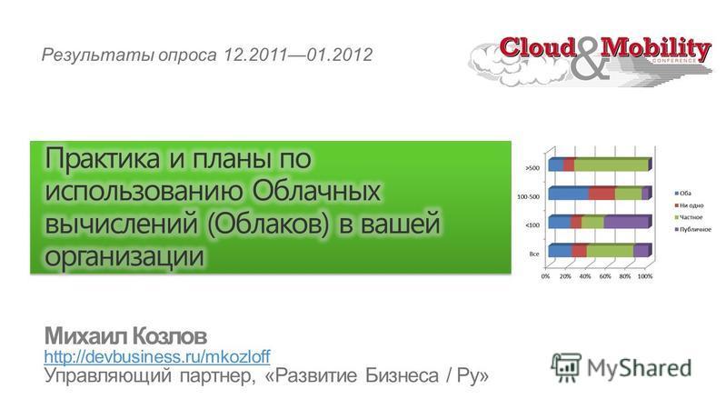 Михаил Козлов Результаты опроса 12.201101.2012
