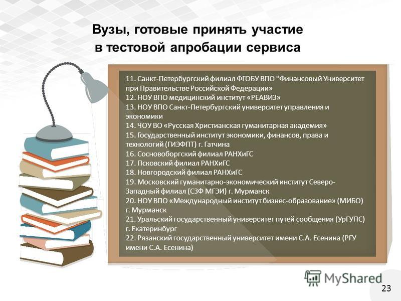 Вузы, готовые принять участие в тестовой апробации сервиса 11. Санкт-Петербургский филиал ФГОБУ ВПО