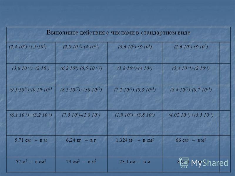Выполните действия с числами в стандартном виде (2,4·10 6 )·(1,5·10 9 )(2,8·10 -5 )·(4·10 11 )(3,6·10 2 )·(3·10 3 )(2,6·10 3 )·(3·10 7 ) (3,6·10 -5 ) ·(2·10 7 )(6,2·10 8 )·(0,5·10 -12 )(1,8·10 -3 )·(4·10 5 )(5,4·10 -4 )·(2·10 -3 ) (9,5·10 13 ):(0,19·
