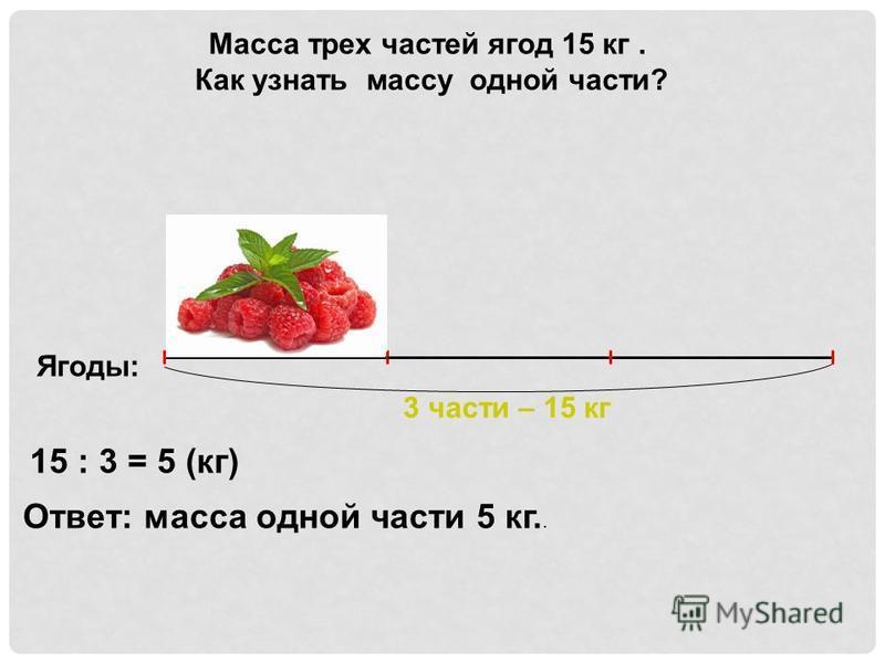 Ягоды: 3 части – 15 кг Масса трех частей ягод 15 кг. Как узнать массу одной части? 15 : 3 = 5 (кг) Ответ: масса одной части 5 кг..