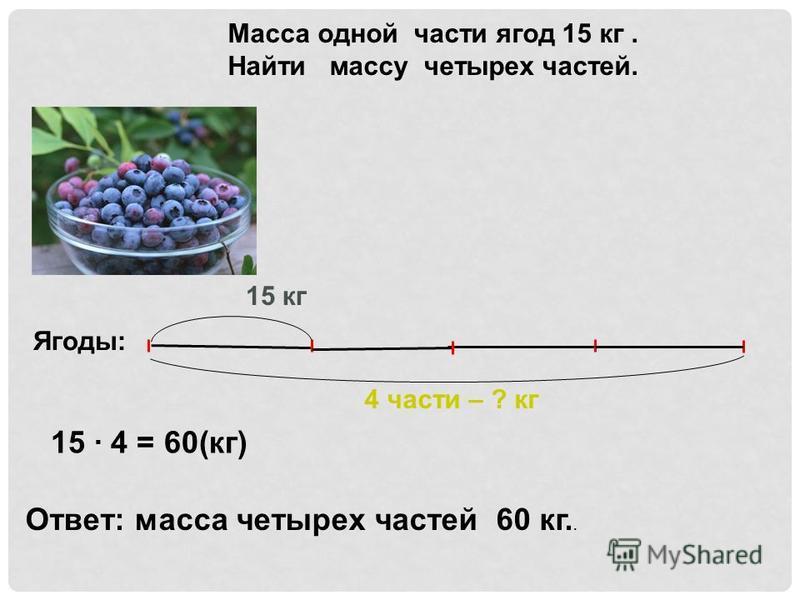 Ягоды: 4 части – ? кг Масса одной части ягод 15 кг. Найти массу четырех частей. 15 кг 15 · 4 = 60(кг) Ответ: масса четырех частей 60 кг..