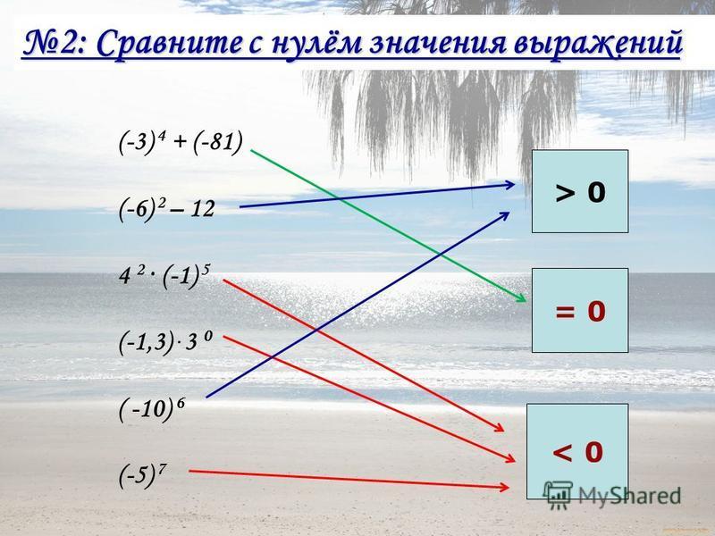 2: Сравните с нулём значения выражений (-3) 4 + (-81) (-6) 2 – 12 4 2 · (-1) 5 (-1,3) · 3 0 ( -10) 6 (-5) 7 > 0 = 0 < 0