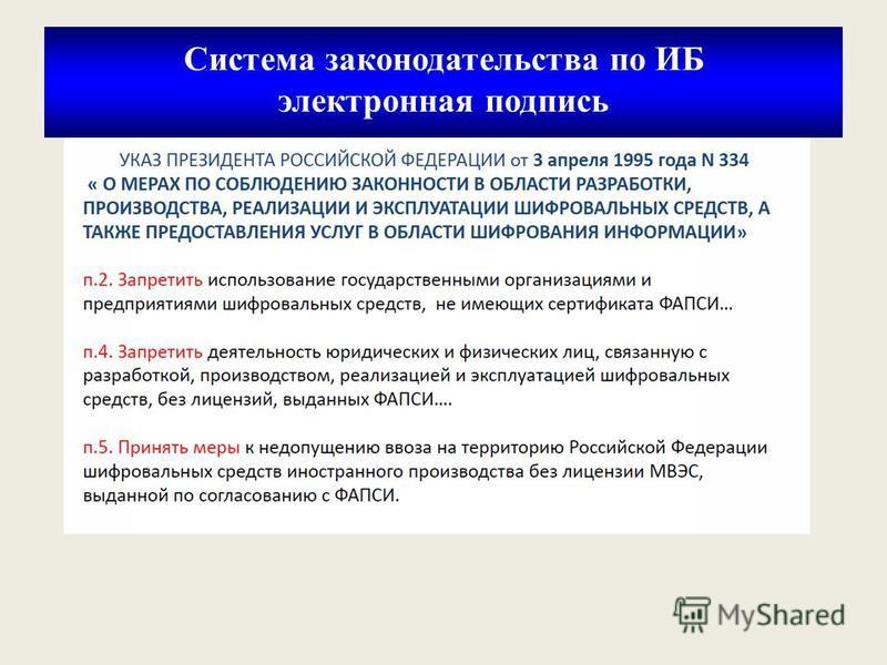 Система законодательства по ИБ электронная подпись