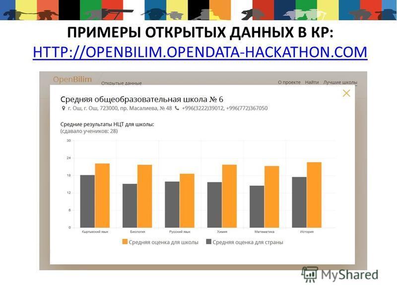 ПРИМЕРЫ ОТКРЫТЫХ ДАННЫХ В КР: HTTP://OPENBILIM.OPENDATA-HACKATHON.COM HTTP://OPENBILIM.OPENDATA-HACKATHON.COM