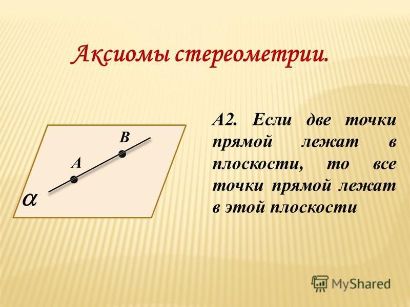 Аксиомы стереометрии. А2. Если две точки прямой лежат в плоскости, то все точки прямой лежат в этой плоскости А В