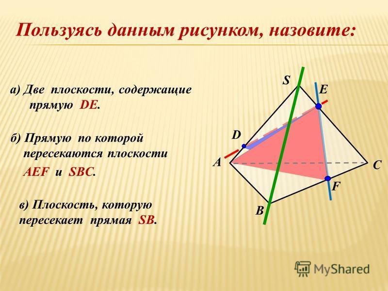 а) Две плоскости, cодержащие прямую DE. б) Прямую по которой пересекаются плоскости АЕF и SBC. в) Плоскость, которую пересекает прямая SB. S В А С F E D Пользуясь данным рисунком, назовите: