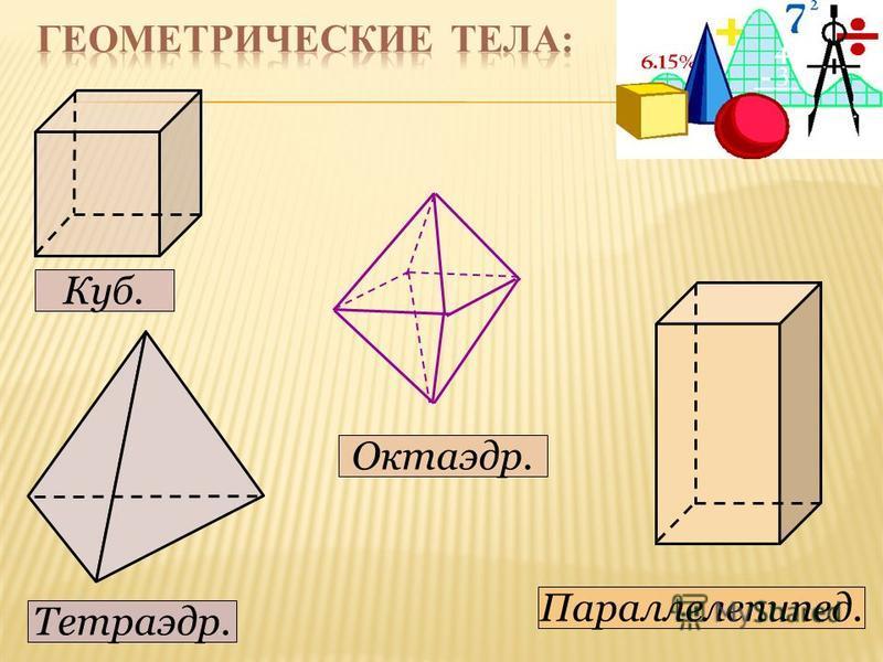 Куб. Параллелепипед. Тетраэдр. Октаэдр.
