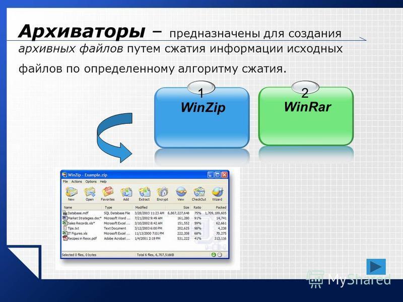 Архиваторы – предназначены для создания архивных файлов путем сжатия информации исходных файлов по определенному алгоритму сжатия. 1 WinZip 2 WinRar