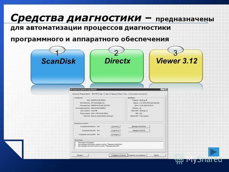 Средства диагностики – предназначены для автоматизации процессов диагностики программного и аппаратного обеспечения 1 ScanDisk 2 Directx 3 Viewer 3.12
