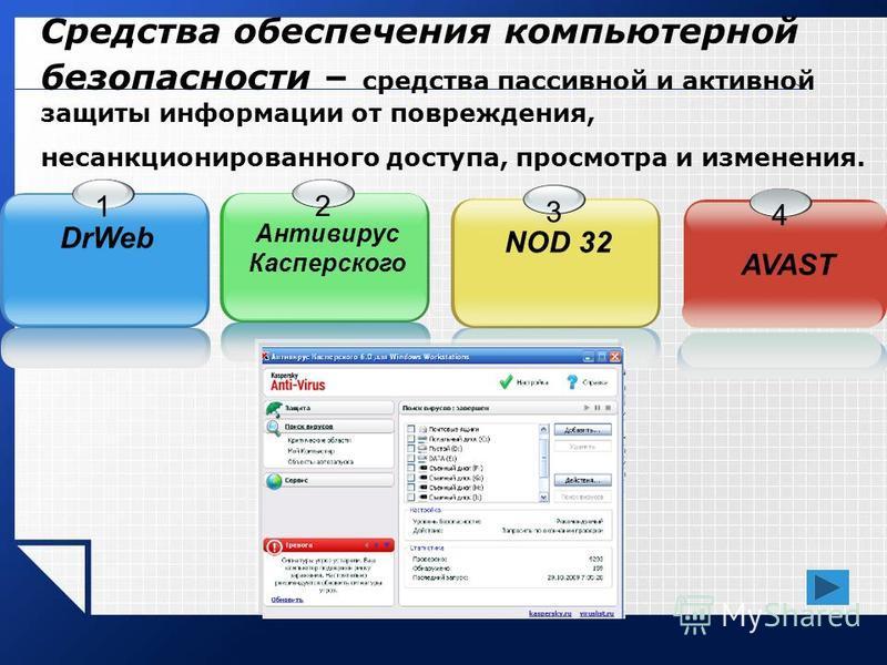 Средства обеспечения компьютерной безопасности – средства пассивной и активной защиты информации от повреждения, несанкционированного доступа, просмотра и изменения. 1 DrWeb 2 Антивирус Касперского 3 NOD 32 AVAST 4