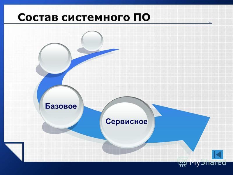 Состав системного ПО Сервисное Базовое