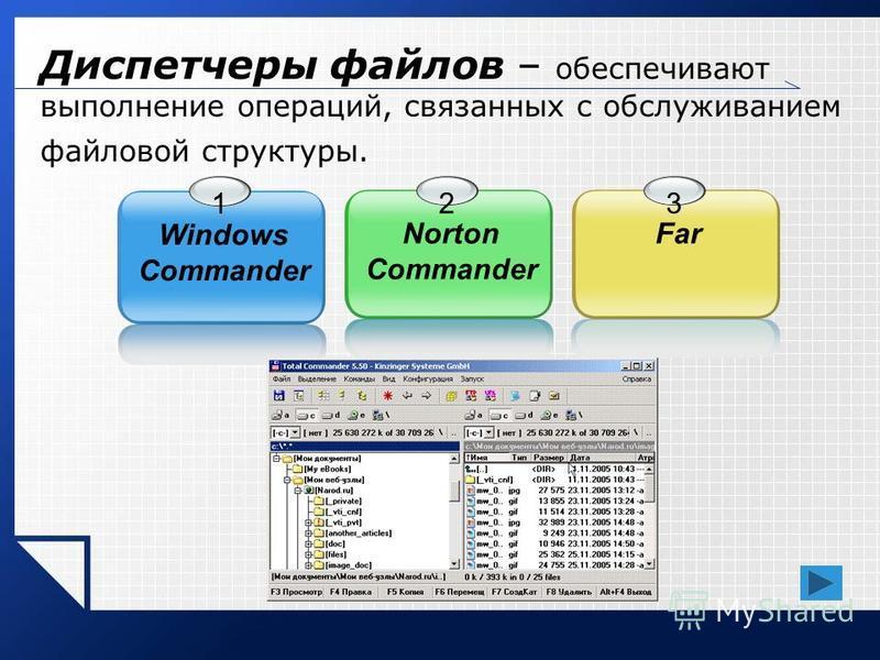 Диспетчеры файлов – обеспечивают выполнение операций, связанных с обслуживанием файловой структуры. 1 Windows Commander 2 Norton Commander 3 Far