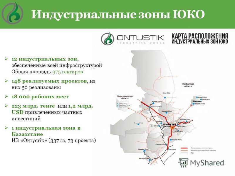 Индустриальные зоны ЮКО 12 индустриальных зон, обеспеченные всей инфраструктурой Общая площадь 975 гектаров 148 реализуемых проектов, из них 50 реализованы 18 000 рабочих мест 223 млрд. тенге или 1,2 млрд. USD привлеченных частных инвестиций 1 индуст