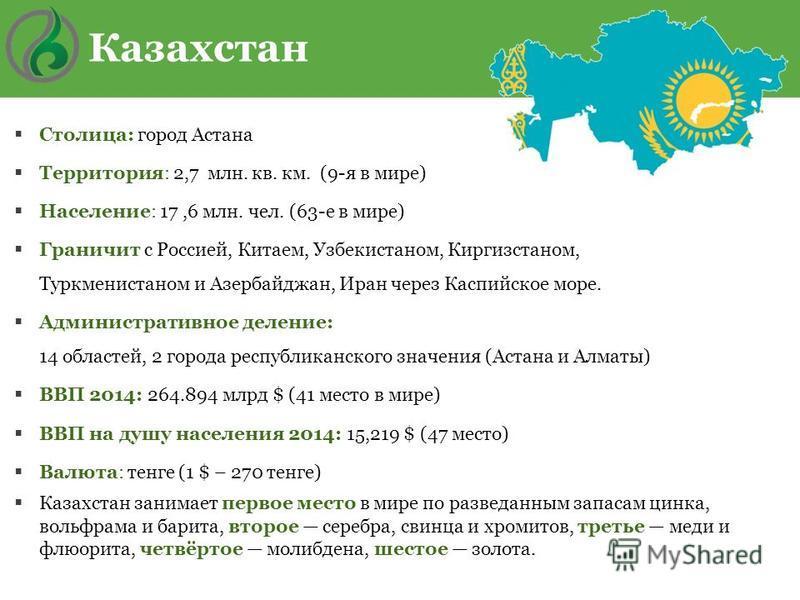 Казахстан Столица: город Астана Территория: 2,7 млн. кв. км. (9-я в мире) Население: 17,6 млн. чел. (63-е в мире) Граничит с Россией, Китаем, Узбекистаном, Киргизстаном, Туркменистаном и Азербайджан, Иран через Каспийское море. Административное делен