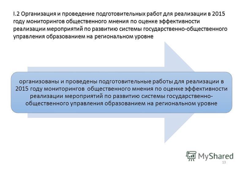 13 I.2 Организация и проведение подготовительных работ для реализации в 2015 году мониторингов общественного мнения по оценке эффективности реализации мероприятий по развитию системы государственно-общественного управления образованием на регионально