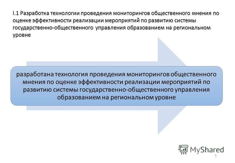 5 I.1 Разработка технологии проведения мониторингов общественного мнения по оценке эффективности реализации мероприятий по развитию системы государственно-общественного управления образованием на региональном уровне разработана технология проведения
