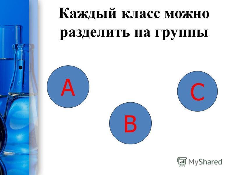ProPowerPoint.Ru Каждый класс можно разделить на группы A B C