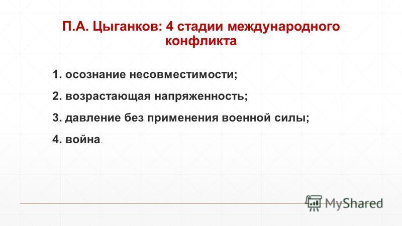 П.А. Цыганков: 4 стадии международного конфликта 1. осознание несовместимости; 2. возрастающая напряженность; 3. давление без применения военной силы; 4. война.