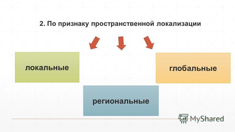 2. По признаку пространственной локализации локальные региональные глобальные
