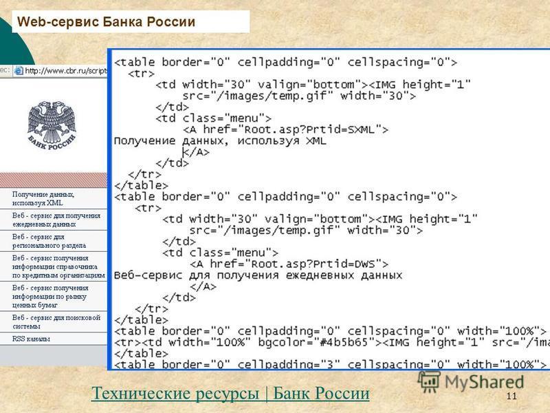 11 Web-сервис Банка России Технические ресурсы | Банк России