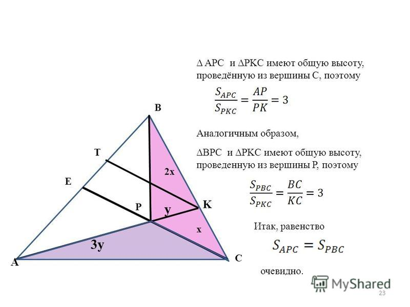 23 B C K T E P 2x x APC и PKC имеют общую высоту, проведённую из вершины С, поэтому Аналогичным образом, BPC и PKC имеют общую высоту, проведенную из вершины P, поэтому Итак, равенство очевидно. 3y3y y A