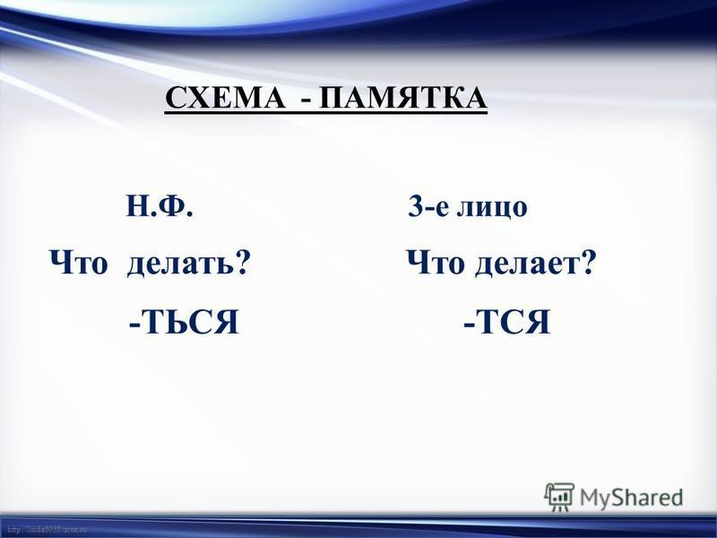 http://linda6035.ucoz.ru/ СХЕМА - ПАМЯТКА Н.Ф. 3-е лицо Что делать? Что делает? -ТЬСЯ -ТСЯ