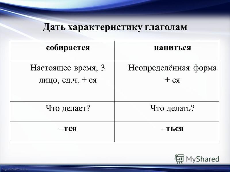 http://linda6035.ucoz.ru/ Дать характеристику глаголам собираетсянашиться Настоящее время, 3 лицо, ед.ч. + ся Неопределённая форма + ся Что делает?Что делать? –тся–ться