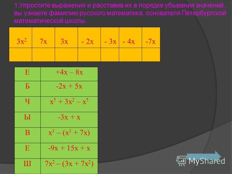 1. Упростите выражения и расставив их в порядке убывания значений, вы узнаете фамилию русского математика, основателя Петербургской математической школы. 3 х 2 7 х 3 х - 2 х - 3 х - 4 х -7 х Е+4 х – 8 х Б-2 х + 5 х Чх 5 + 3 х 2 – х 5 Ы-3 х + х Вх 3 –