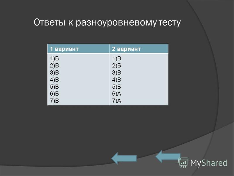 Ответы к разноуровневоеему тесту 1 вариант 2 вариант 1)Б 2)В 3)В 4)В 5)Б 6)Б 7)В 1)В 2)Б 3)В 4)В 5)Б 6)А 7)А
