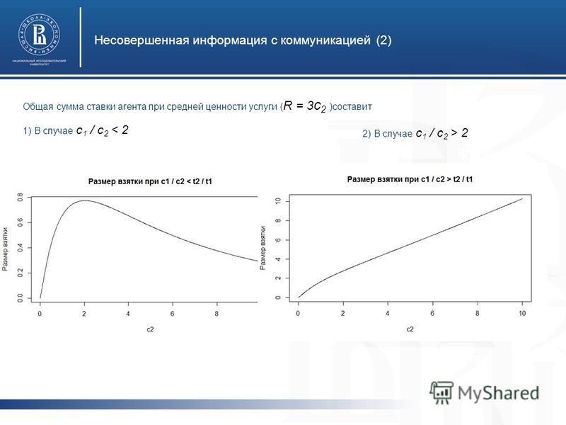 фото Несовершенная информация с коммуникацией (2) Общая сумма ставки агента при средней ценности услуги ( R = 3 c 2 )составит 1) В случае c 1 / c 2 < 2 2) В случае c 1 / c 2 > 2