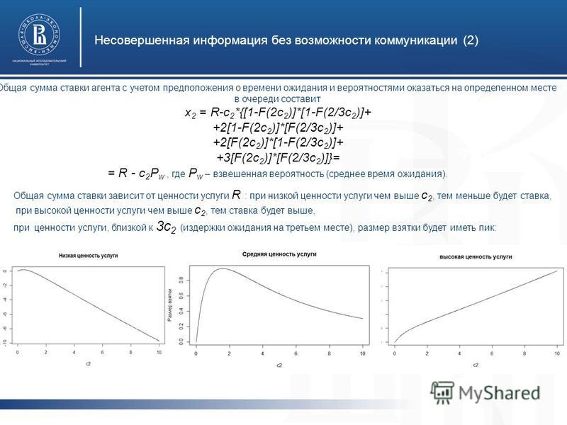 Несовершенная информация без возможности коммуникации (2) фото Общая сумма ставки агента с учетом предположения о времени ожидания и вероятностями оказаться на определенном месте в очереди составит x 2 = R-c 2 *{[1-F(2c 2 )]*[1-F(2/3c 2 )]+ +2[1-F(2c