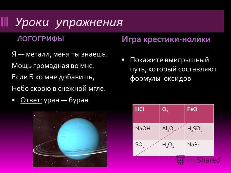 Уроки упражнения ЛОГОГРИФЫ Игра крестики-нолики Я металл, меня ты знаешь. Мощь громадная во мне. Если Б ко мне добавишь, Небо скрою в снежной мгле. Ответ: уран буран Покажите выигрышный путь, который составляют формулы оксидов HCIO2O2 FeO NaOHAl 2 O