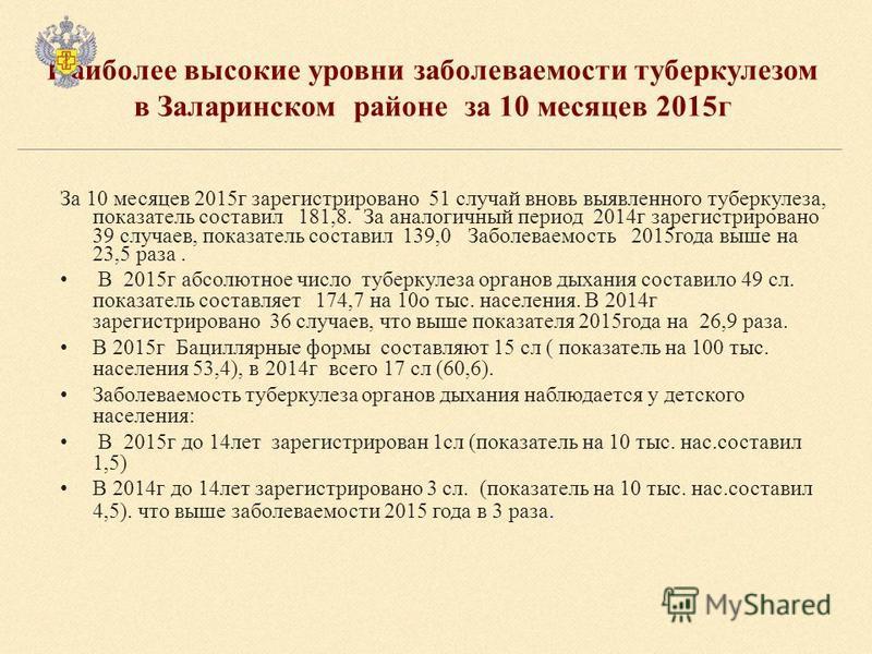 Наиболее высокие уровни заболеваемости туберкулезом в Заларинском районе за 10 месяцев 2015 г За 10 месяцев 2015 г зарегистрировано 51 случай вновь выявленного туберкулеза, показатель составил 181,8. За аналогичный период 2014 г зарегистрировано 39 с