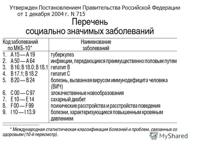 Утвержден Постановлением Правительства Российской Федерации от 1 декабря 2004 г. N 715
