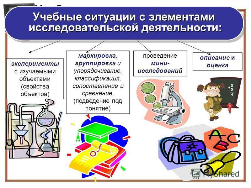 Учебные ситуации с элементами исследовательской деятельности: эксперименты с изучаемыми объектами (свойства объектов) маркировка, группировка и упорядочивание, классификация, сопоставление и сравнение, (подведение под понятие) проведение мини- исслед