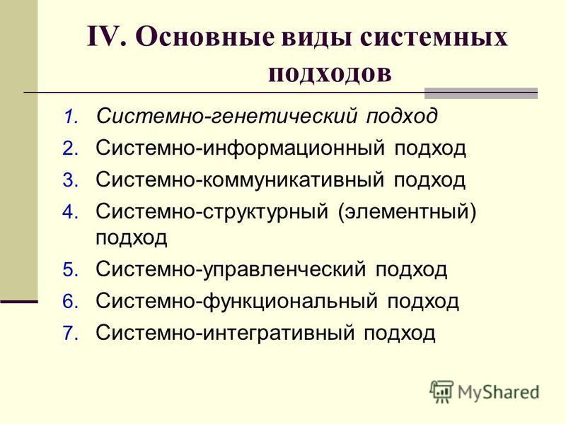 IV. Основные виды системных подходов 1. Системно-генетический подход 2. Системно-информационный подход 3. Системно-коммуникативный подход 4. Системно-структурный (элементный) подход 5. Системно-управленческий подход 6. Системно-функциональный подход