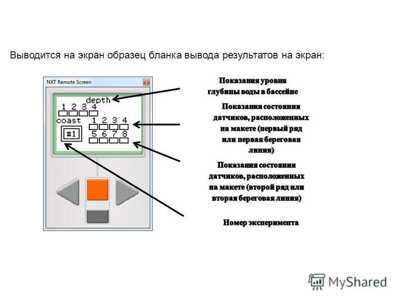 Выводится на экран образец бланка вывода результатов на экран: