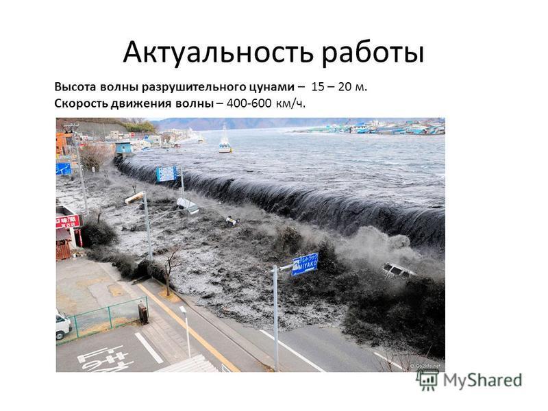 Актуальность работы Высота волны разрушительного цунами – 15 – 20 м. Скорость движения волны – 400-600 км/ч.