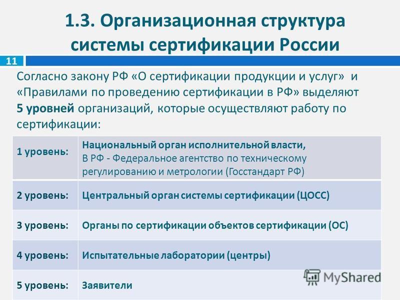 1.3. Организационная структура системы сертификации России Согласно закону РФ « О сертификации продукции и услуг » и « Правилами по проведению сертификации в РФ » выделяют 5 уровней организаций, которые осуществляют работу по сертификации : 1 уровень
