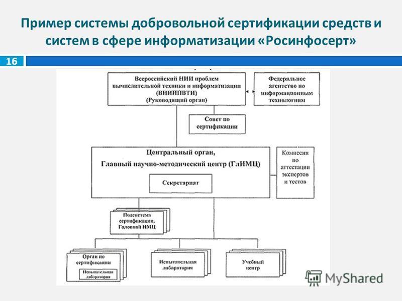 Пример системы добровольной сертификации средств и систем в сфере информатизации « Росинфосерт » 16