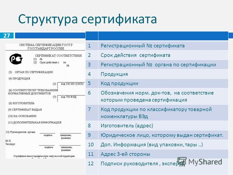 Структура сертификата 27 1 Регистрационный сертификата 2 Срок действия сертификата 3 Регистрационный органа по сертификации 4 Продукция 5 Код продукции 6 Обозначения норм. док - тов, на соответствие которым проведена сертификация 7 Код продукции по к