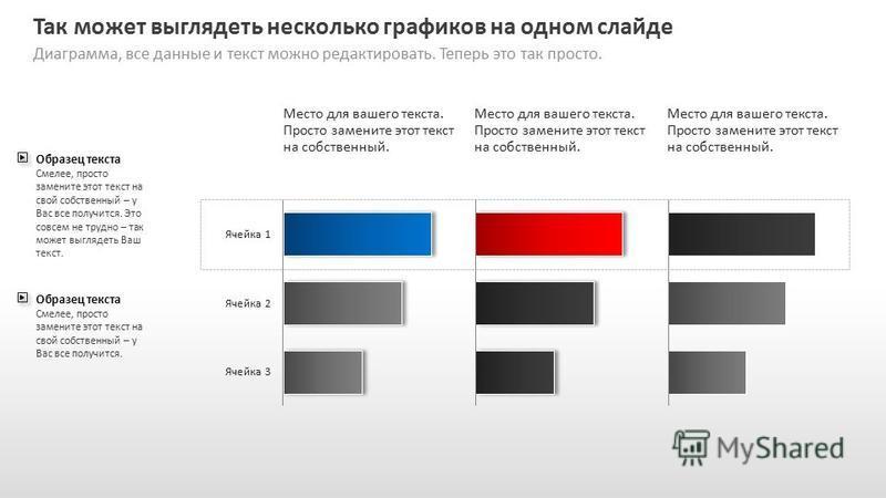 Slide GO.ru Так может выглядеть несколько графиков на одном слайде Диаграмма, все данные и текст можно редактировать. Теперь это так просто. Образец текста Смелее, просто замените этот текст на свой собственный – у Вас все получится. Это совсем не тр