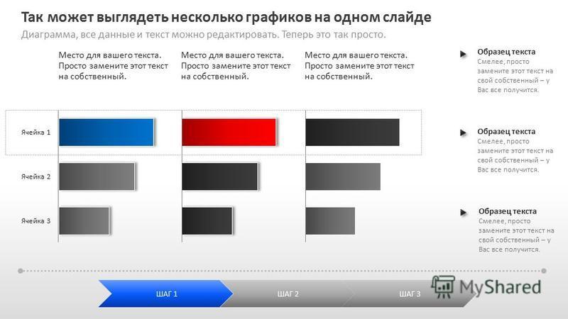 Slide GO.ru Так может выглядеть несколько графиков на одном слайде Диаграмма, все данные и текст можно редактировать. Теперь это так просто. ШАГ 1ШАГ 2ШАГ 3 Образец текста Смелее, просто замените этот текст на свой собственный – у Вас все получится.