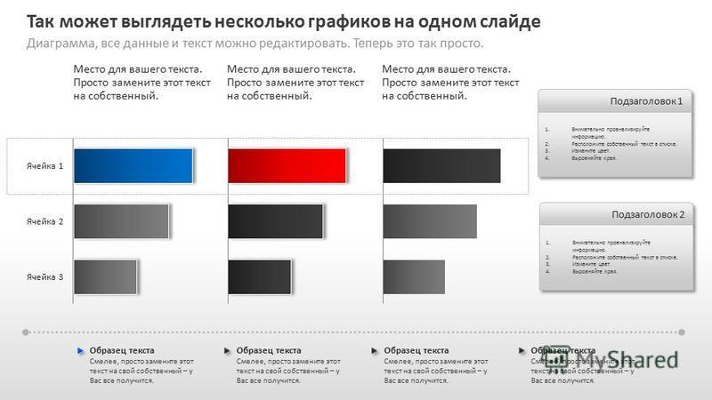 Slide GO.ru Так может выглядеть несколько графиков на одном слайде Диаграмма, все данные и текст можно редактировать. Теперь это так просто. Образец текста Смелее, просто замените этот текст на свой собственный – у Вас все получится. Образец текста С